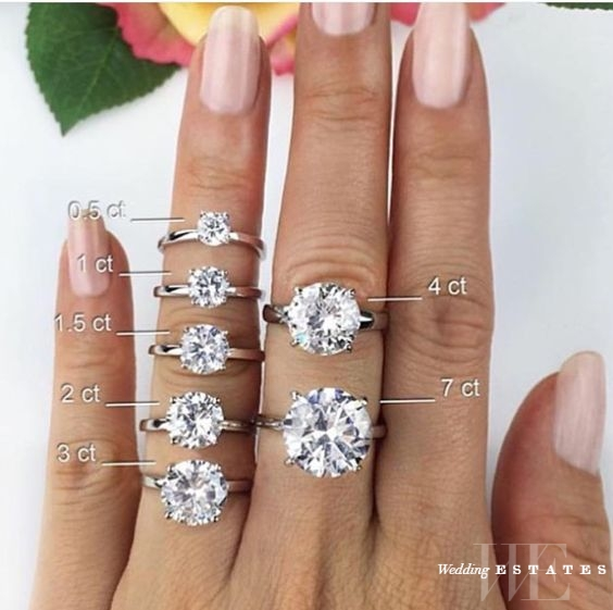 10 of The Hottest New Ring Trends Wedding Estates
