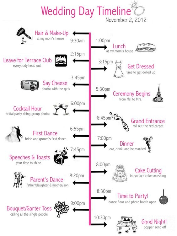 How to create a wedding day timeline wedding estates wedding day timeline create junglespirit Images